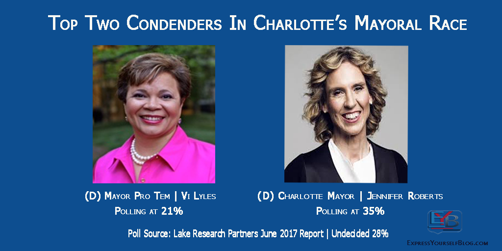 Top Charlotte Mayoral Candidates