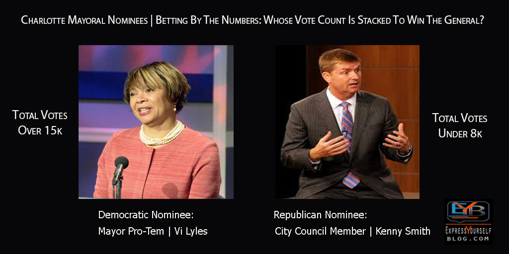 Charlotte Mayoral Nominees