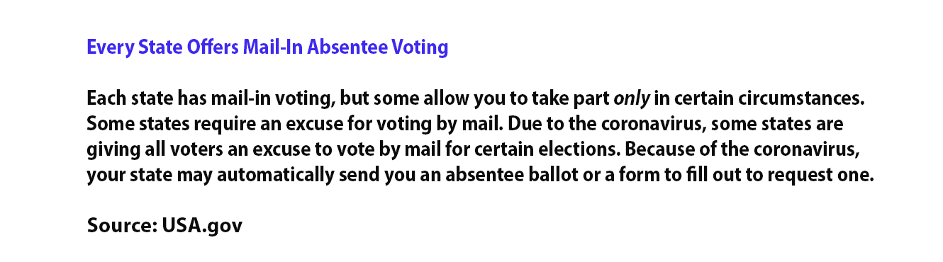 Absentee Voting In Your State